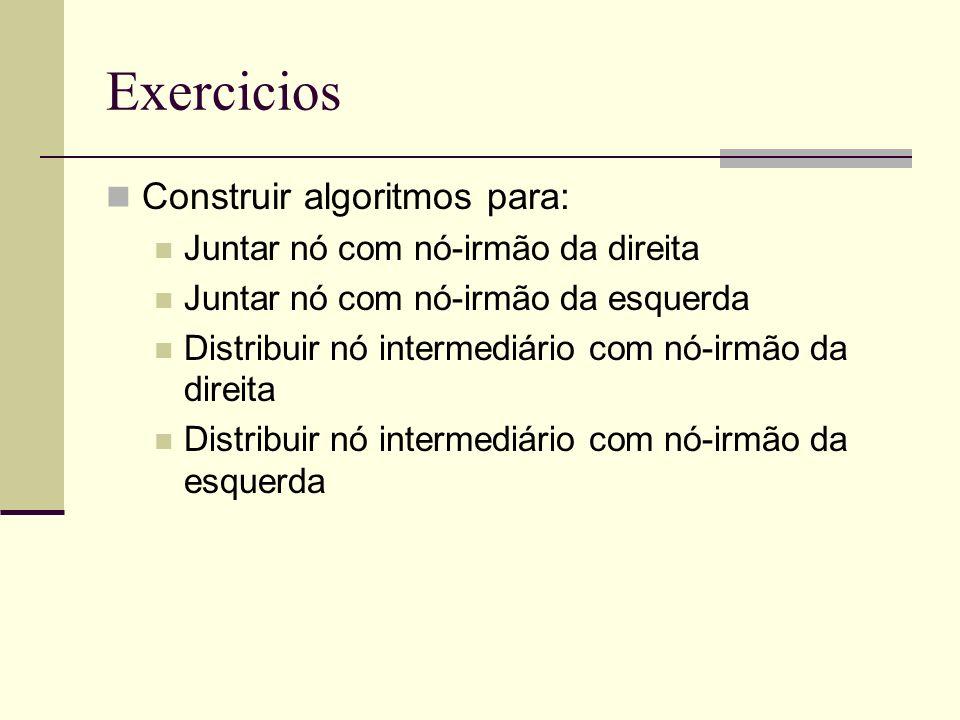 Exercicios Construir algoritmos para: Juntar nó com nó-irmão da direita Juntar nó com nó-irmão da esquerda Distribuir nó intermediário com nó-irmão da direita Distribuir nó intermediário com nó-irmão da esquerda