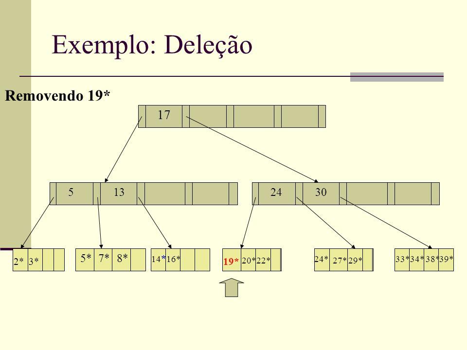 Exemplo: Deleção 2*3* 14 * 16* 19* 20*22* 24* 27*29* 33*34*39*38* Removendo 19* 7*8*5* 5132430 17