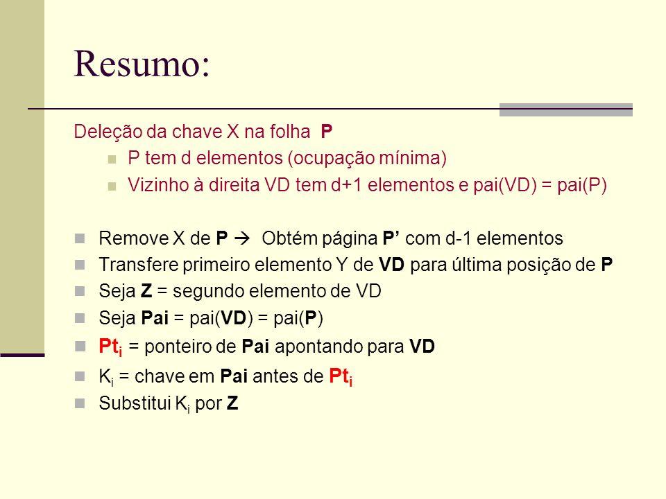 Resumo: Deleção da chave X na folha P P tem d elementos (ocupação mínima) Vizinho à direita VD tem d+1 elementos e pai(VD) = pai(P) Remove X de P Obtém página P com d-1 elementos Transfere primeiro elemento Y de VD para última posição de P Seja Z = segundo elemento de VD Seja Pai = pai(VD) = pai(P) Pt i = ponteiro de Pai apontando para VD K i = chave em Pai antes de Pt i Substitui K i por Z