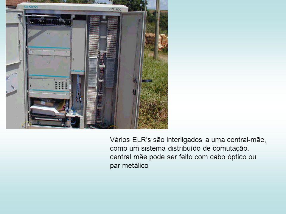 Vários ELRs são interligados a uma central-mãe, como um sistema distribuído de comutação. central mãe pode ser feito com cabo óptico ou par metálico