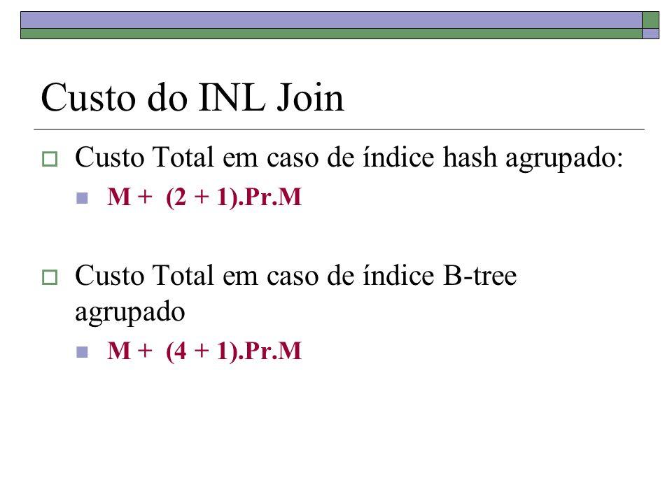 Custo do INL Join Custo Total em caso de índice hash agrupado: M + (2 + 1).Pr.M Custo Total em caso de índice B-tree agrupado M + (4 + 1).Pr.M