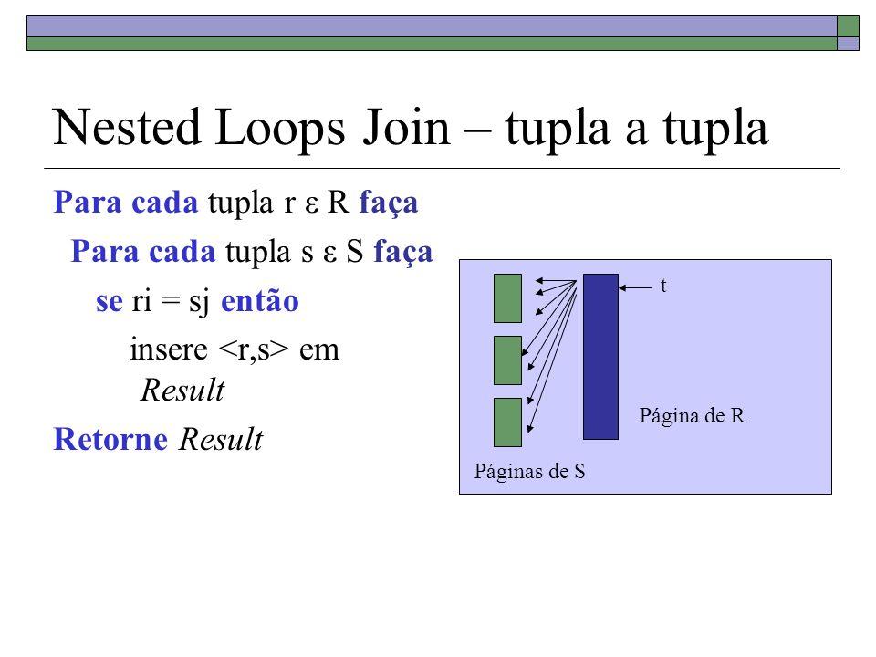 Nested Loops Join – tupla a tupla Para cada tupla r ε R faça Para cada tupla s ε S faça se ri = sj então insere em Result Retorne Result t Páginas de S Página de R