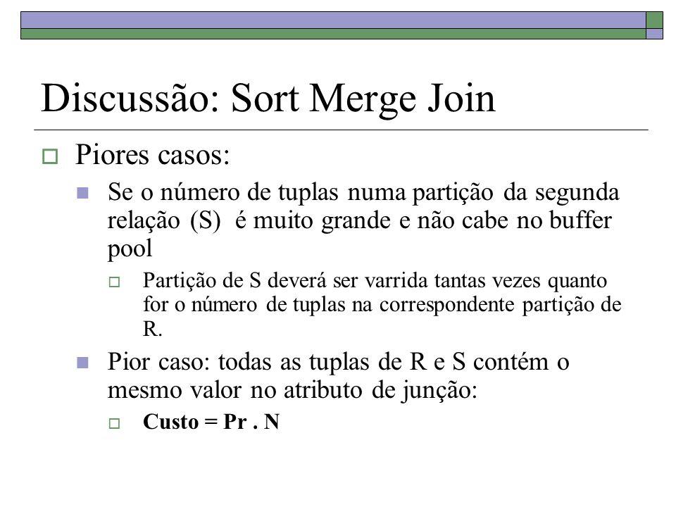Discussão: Sort Merge Join Piores casos: Se o número de tuplas numa partição da segunda relação (S) é muito grande e não cabe no buffer pool Partição