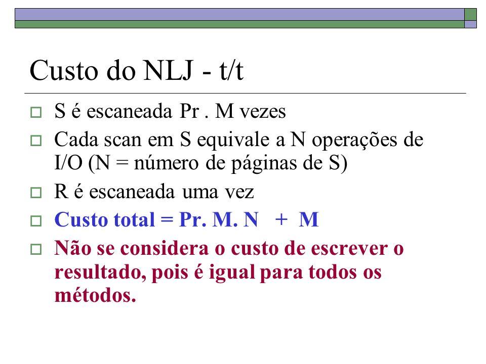 Exemplo M = 500 N = 1000 B > 500 ~ 25 páginas Custo Hash = 3(1500) = 4500 Custo de Sort-Merge = 3(1500) caso B > 2 + 3 ~ 67 páginas 25 B 67: Hash Join é melhor B 67 : Hash e Sort-Merge têm os mesmos custos Quanto maior for a diferença entre o tamanho das relações, maior a vantagem do Hash Join sobre o Sort- Merge, pois necessita de menos espaço no buffer para ter o custo mínimo de 3(M+N).
