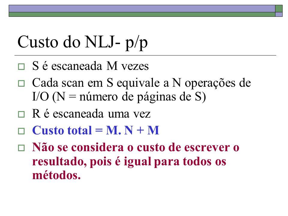 Custo do NLJ- p/p S é escaneada M vezes Cada scan em S equivale a N operações de I/O (N = número de páginas de S) R é escaneada uma vez Custo total = M.