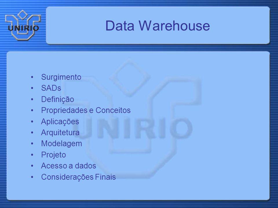 Data Warehouse Surgimento SADs Definição Propriedades e Conceitos Aplicações Arquitetura Modelagem Projeto Acesso a dados Considerações Finais