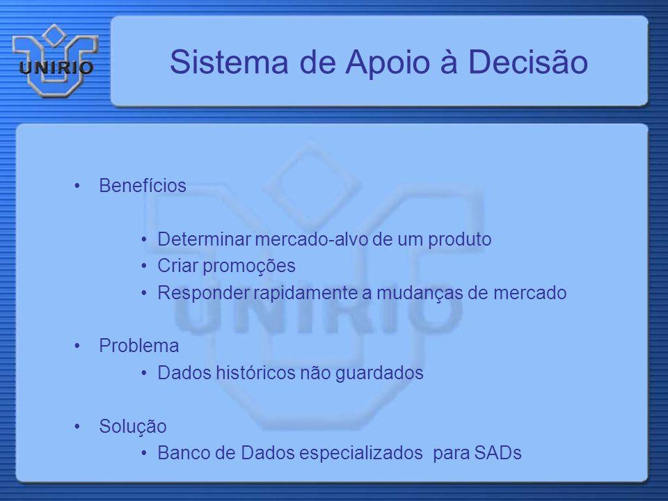 Sistema de Apoio à Decisão Benefícios Determinar mercado-alvo de um produto Criar promoções Responder rapidamente a mudanças de mercado Problema Dados históricos não guardados Solução Banco de Dados especializados para SADs