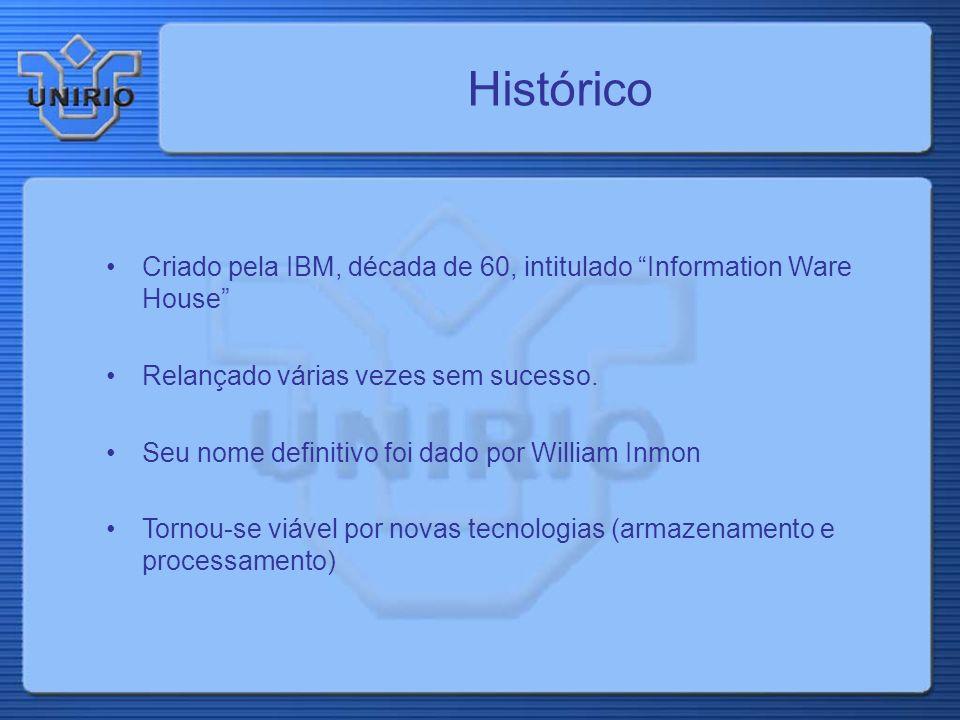 Criado pela IBM, década de 60, intitulado Information Ware House Relançado várias vezes sem sucesso.
