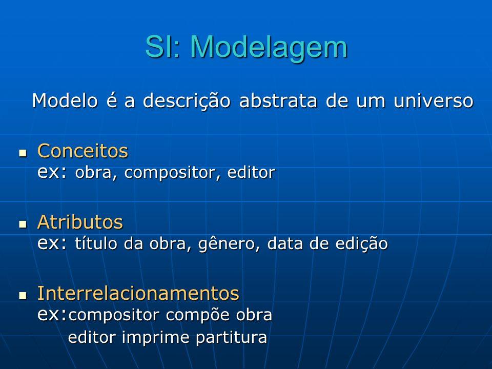 SI: Modelagem Modelo é a descrição abstrata de um universo Conceitos ex: obra, compositor, editor Conceitos ex: obra, compositor, editor Atributos ex: