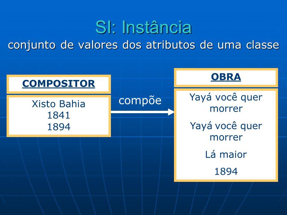 SI: Instância COMPOSITOR Xisto Bahia 1841 1894 OBRA Yayá você quer morrer Lá maior 1894 compõe conjunto de valores dos atributos de uma classe