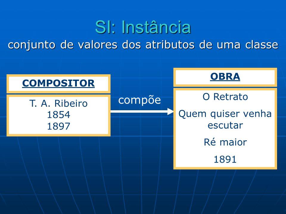 SI: Instância COMPOSITOR T. A. Ribeiro 1854 1897 OBRA O Retrato Quem quiser venha escutar Ré maior 1891 compõe conjunto de valores dos atributos de um