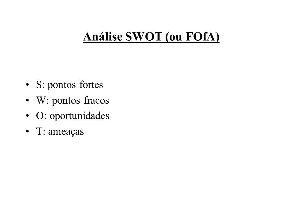 Análise SWOT (ou FOfA) S: pontos fortes W: pontos fracos O: oportunidades T: ameaças