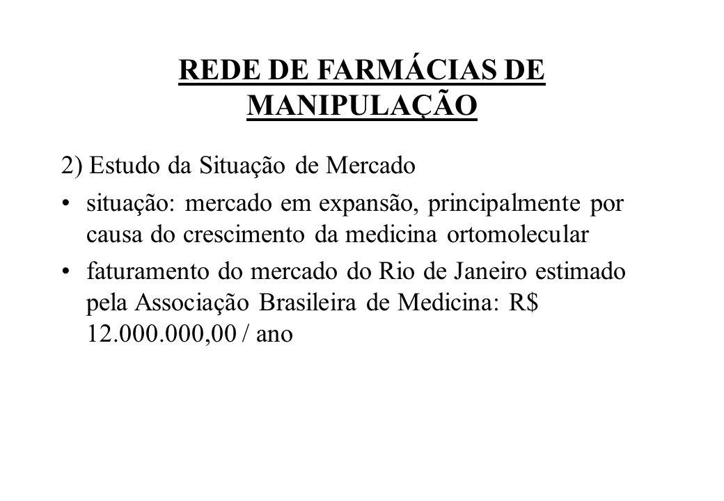 REDE DE FARMÁCIAS DE MANIPULAÇÃO 2) Estudo da Situação de Mercado situação: mercado em expansão, principalmente por causa do crescimento da medicina o
