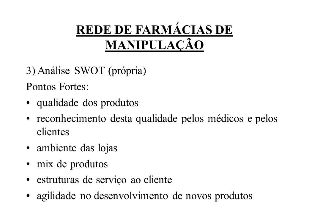REDE DE FARMÁCIAS DE MANIPULAÇÃO 3) Análise SWOT (própria) Pontos Fortes: qualidade dos produtos reconhecimento desta qualidade pelos médicos e pelos