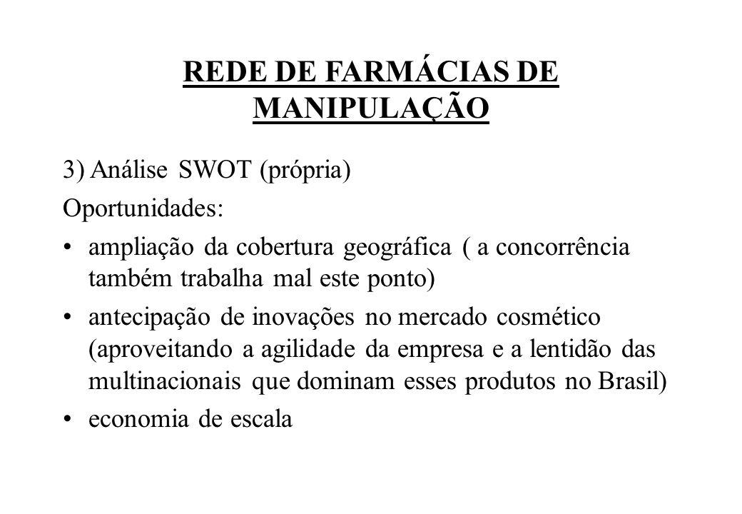 REDE DE FARMÁCIAS DE MANIPULAÇÃO 3) Análise SWOT (própria) Oportunidades: ampliação da cobertura geográfica ( a concorrência também trabalha mal este