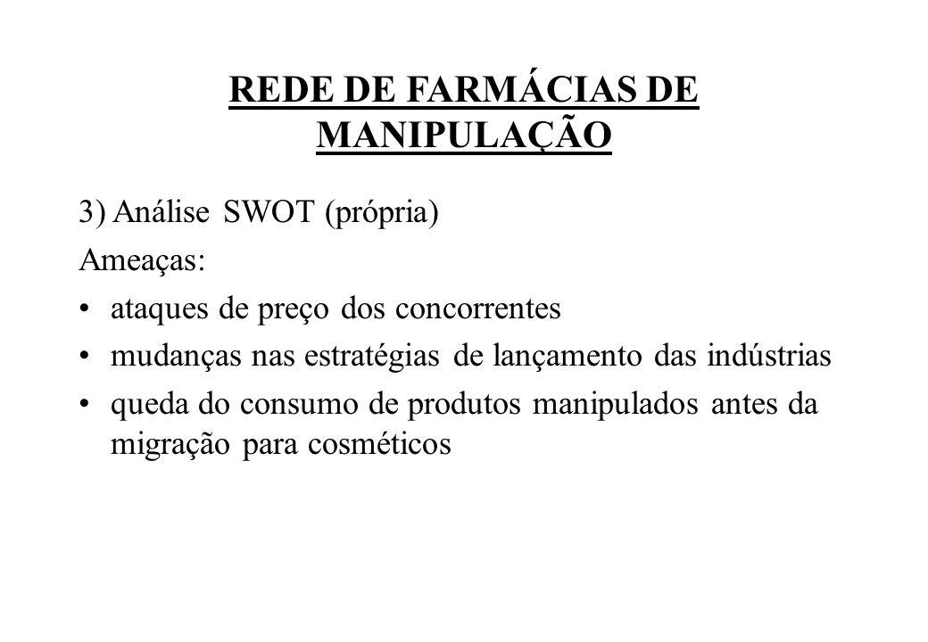 REDE DE FARMÁCIAS DE MANIPULAÇÃO 3) Análise SWOT (própria) Ameaças: ataques de preço dos concorrentes mudanças nas estratégias de lançamento das indús