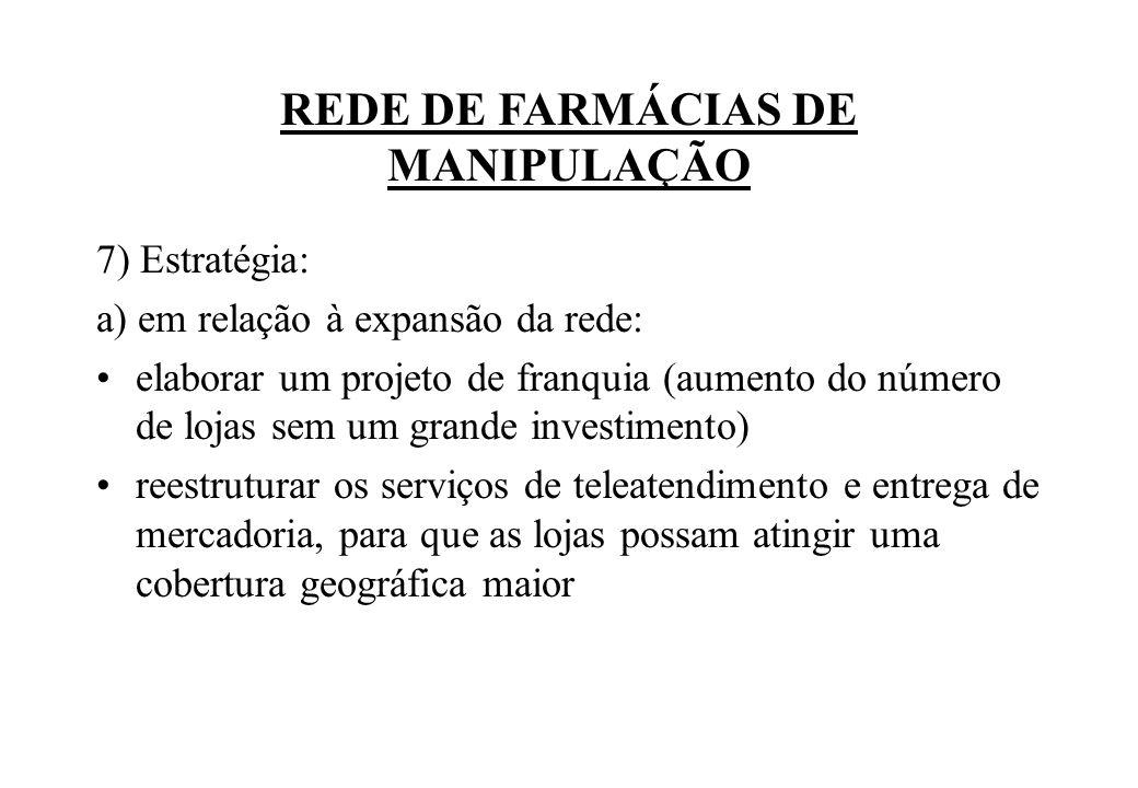 7) Estratégia: a) em relação à expansão da rede: elaborar um projeto de franquia (aumento do número de lojas sem um grande investimento) reestruturar
