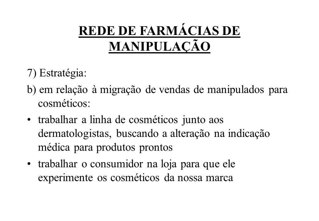 7) Estratégia: b) em relação à migração de vendas de manipulados para cosméticos: trabalhar a linha de cosméticos junto aos dermatologistas, buscando