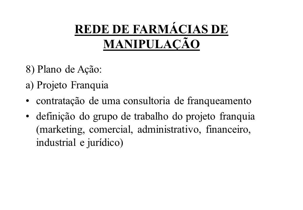 8) Plano de Ação: a) Projeto Franquia contratação de uma consultoria de franqueamento definição do grupo de trabalho do projeto franquia (marketing, c