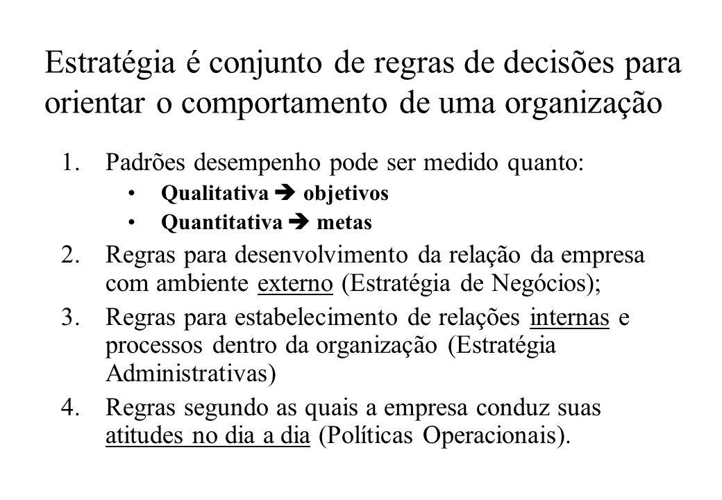 Estratégia é conjunto de regras de decisões para orientar o comportamento de uma organização 1.Padrões desempenho pode ser medido quanto: Qualitativa