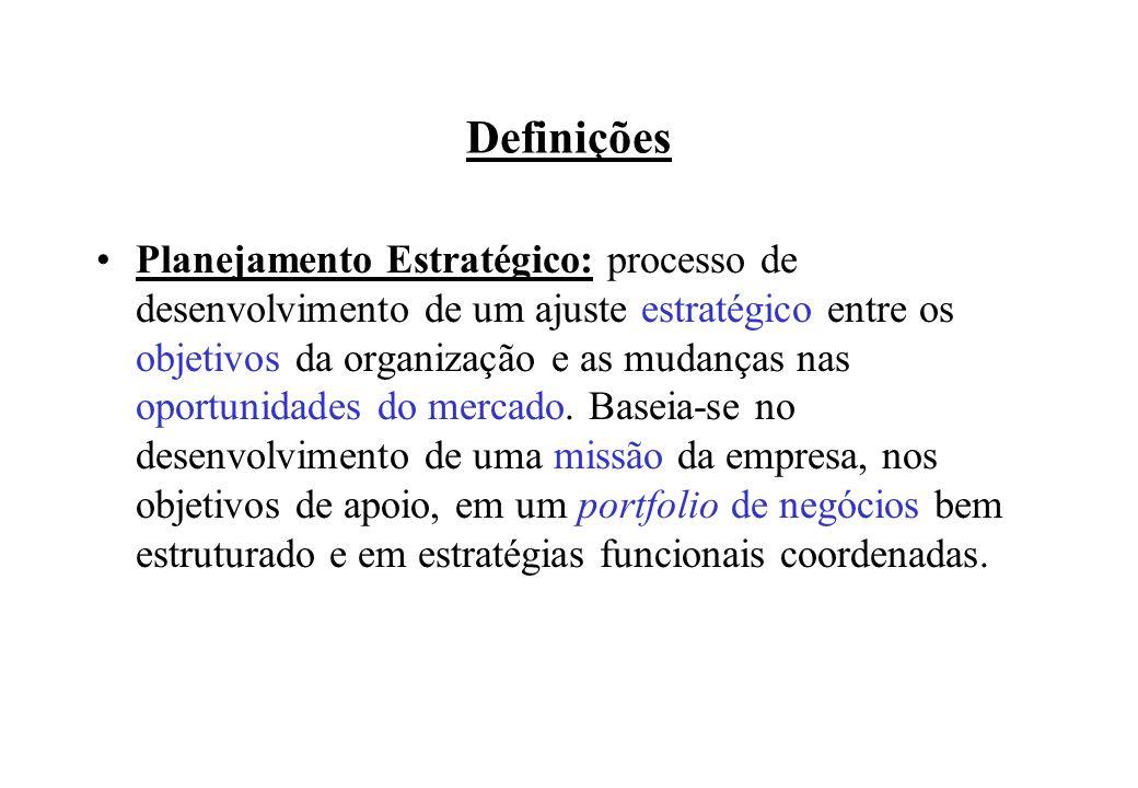 5) Redefinição dos Objetivos: (Esta é só uma etapa operacional da montagem do plano.