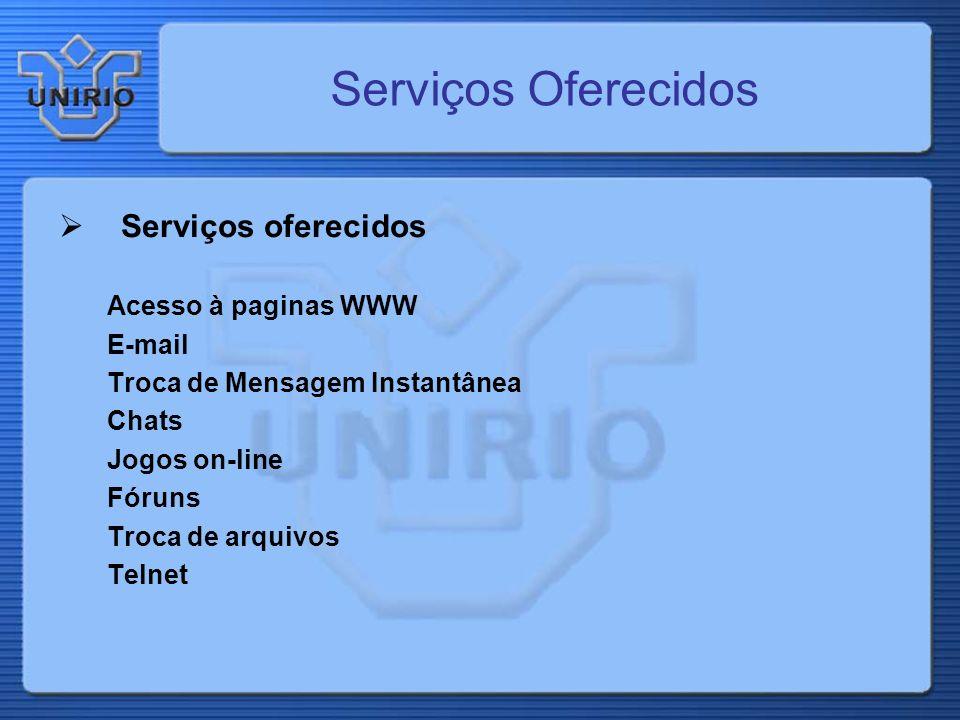 Serviços oferecidos Acesso à paginas WWW E-mail Troca de Mensagem Instantânea Chats Jogos on-line Fóruns Troca de arquivos Telnet Serviços Oferecidos