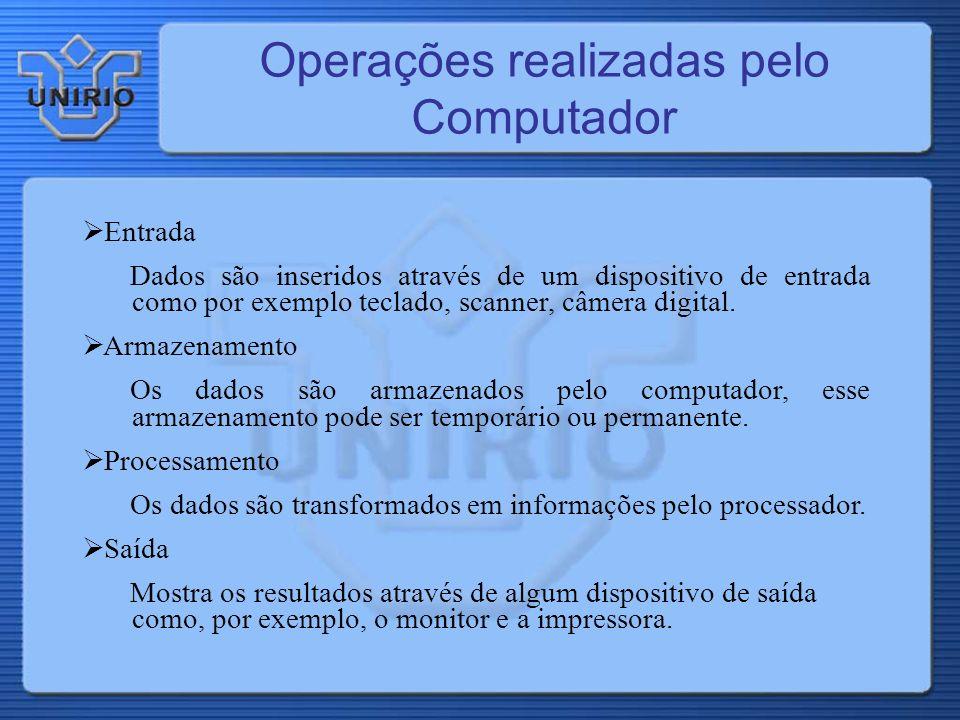 Operações realizadas pelo Computador Unidade de entrada Unidade de saída Memória Secundária CPU Processamento Unidade de Controle + Unidade de Lógica e Aritmética Memória Principal Armazenamento Entrada Saída