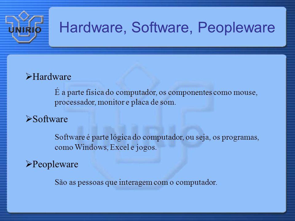 Hardware, Software, Peopleware Hardware É a parte física do computador, os componentes como mouse, processador, monitor e placa de som. Software Softw