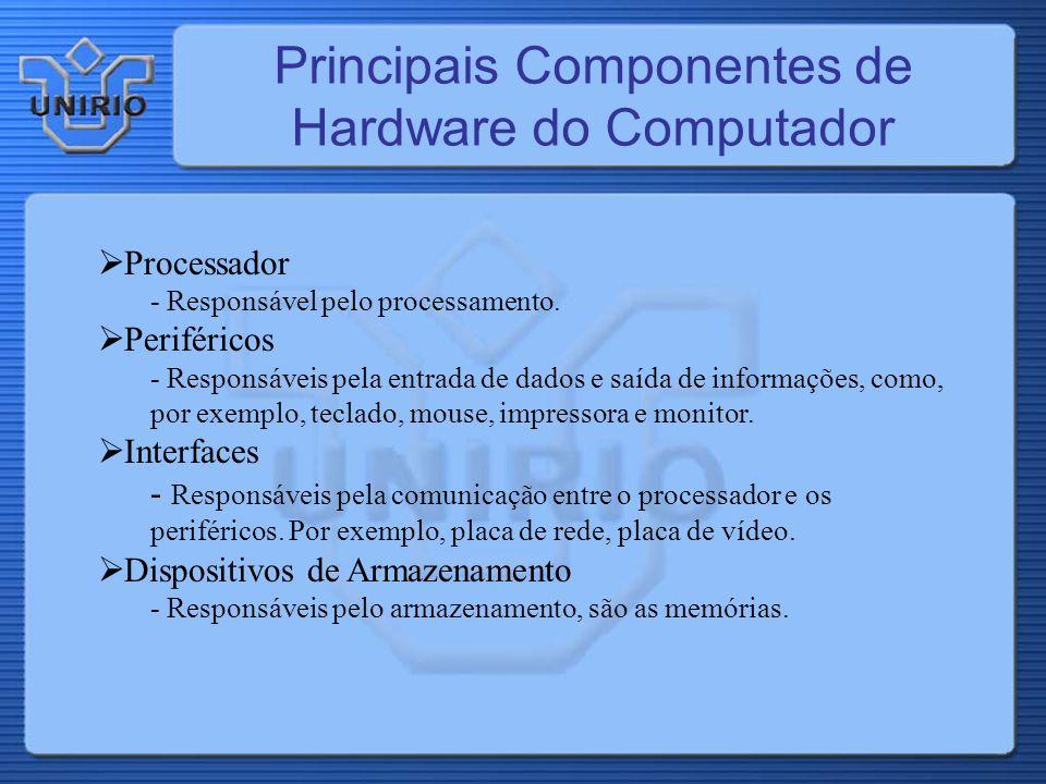 Principais Componentes de Hardware do Computador Processador - Responsável pelo processamento. Periféricos - Responsáveis pela entrada de dados e saíd