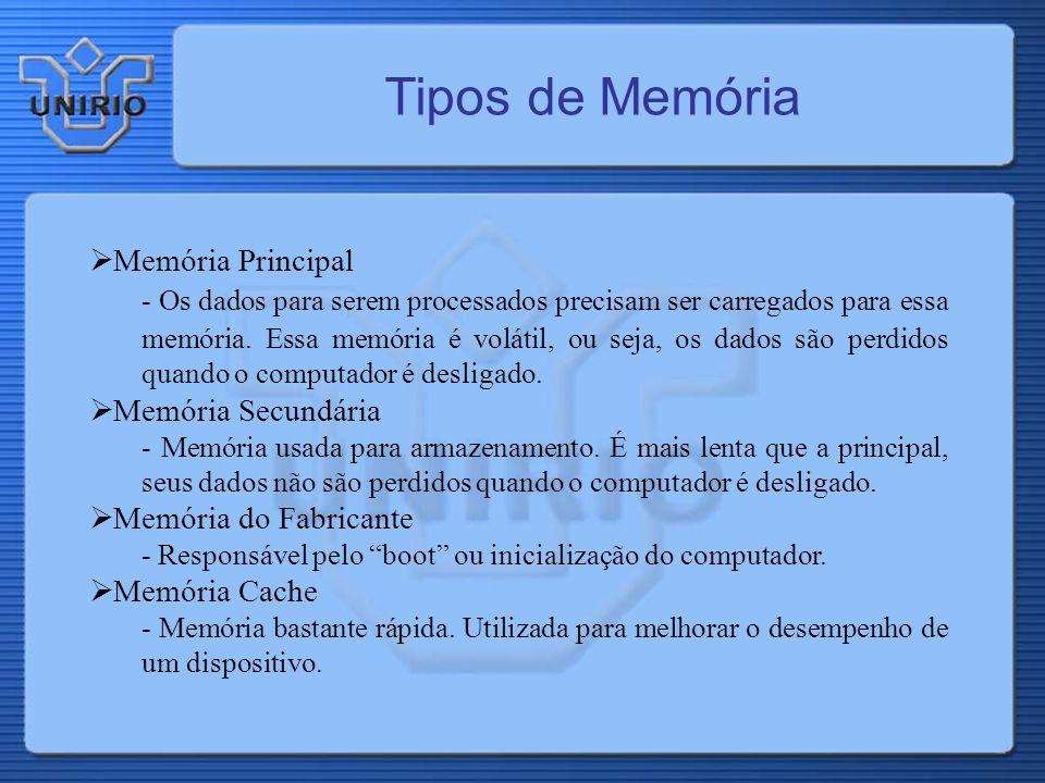 Tipos de Memória Memória Principal - Os dados para serem processados precisam ser carregados para essa memória. Essa memória é volátil, ou seja, os da