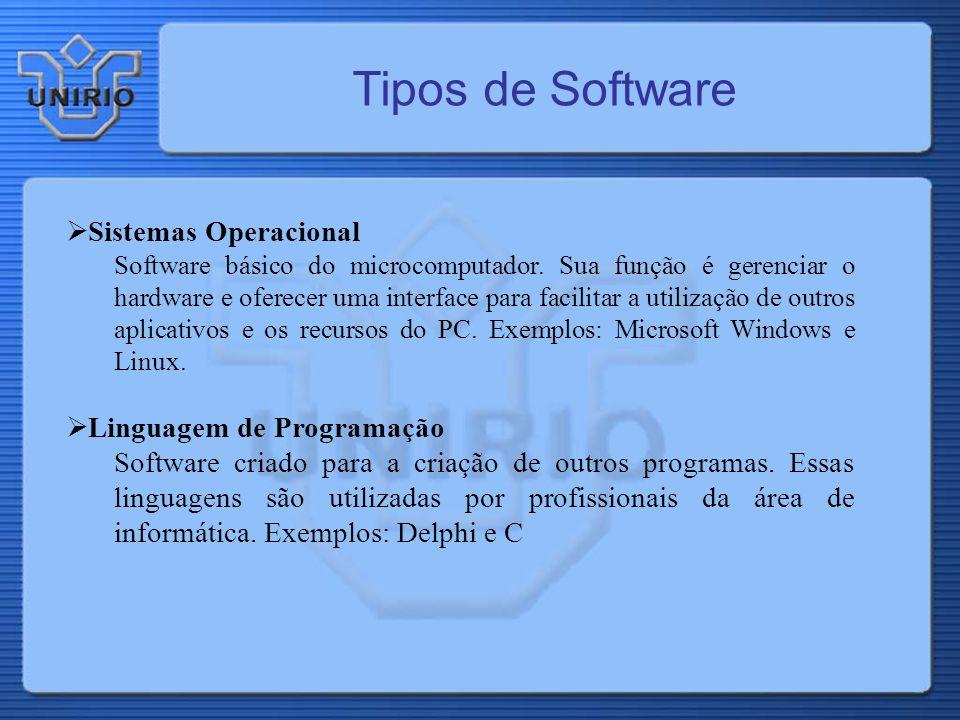 Tipos de Software Sistemas Operacional Software básico do microcomputador. Sua função é gerenciar o hardware e oferecer uma interface para facilitar a