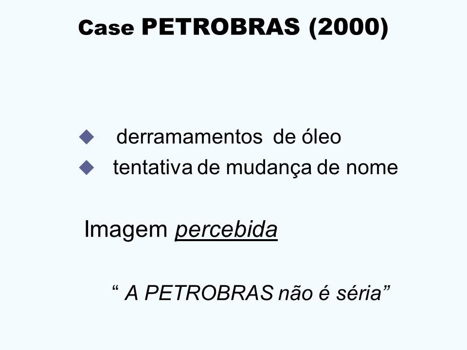 Case PETROBRAS (2000) derramamentos de óleo tentativa de mudança de nome Imagem percebida A PETROBRAS não é séria