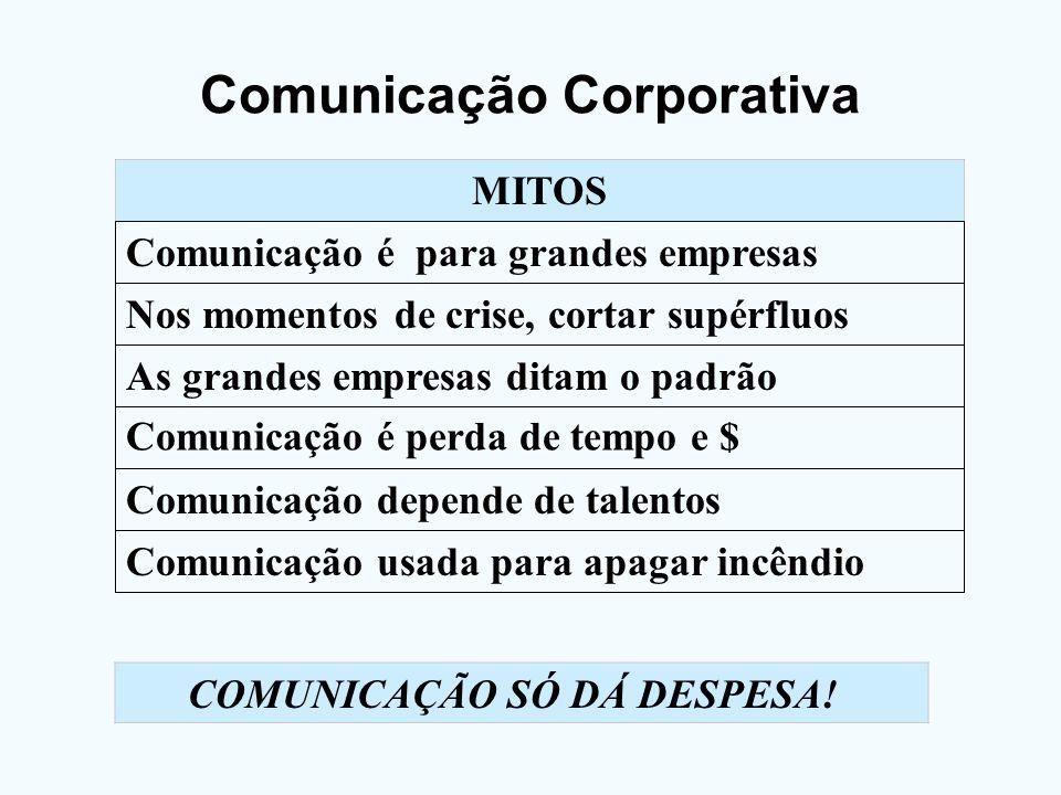 Comunicação Corporativa MITOS Comunicação é para grandes empresas Nos momentos de crise, cortar supérfluos As grandes empresas ditam o padrão Comunica