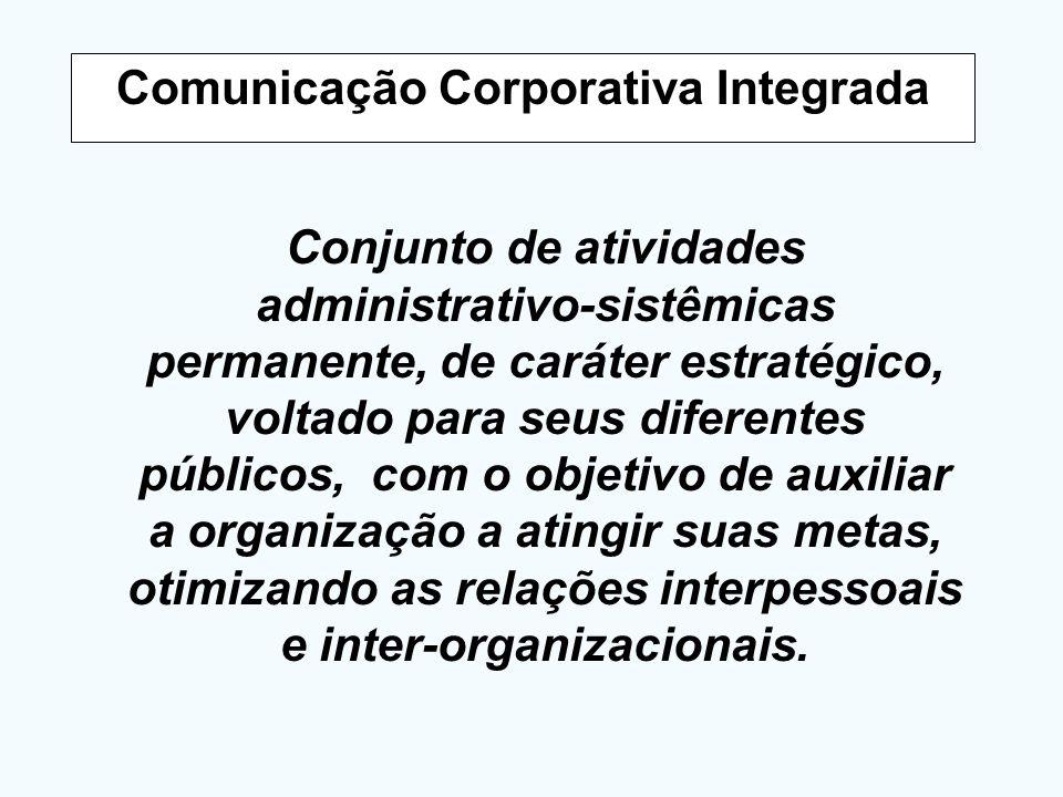 Comunicação Corporativa Integrada Conjunto de atividades administrativo-sistêmicas permanente, de caráter estratégico, voltado para seus diferentes pú