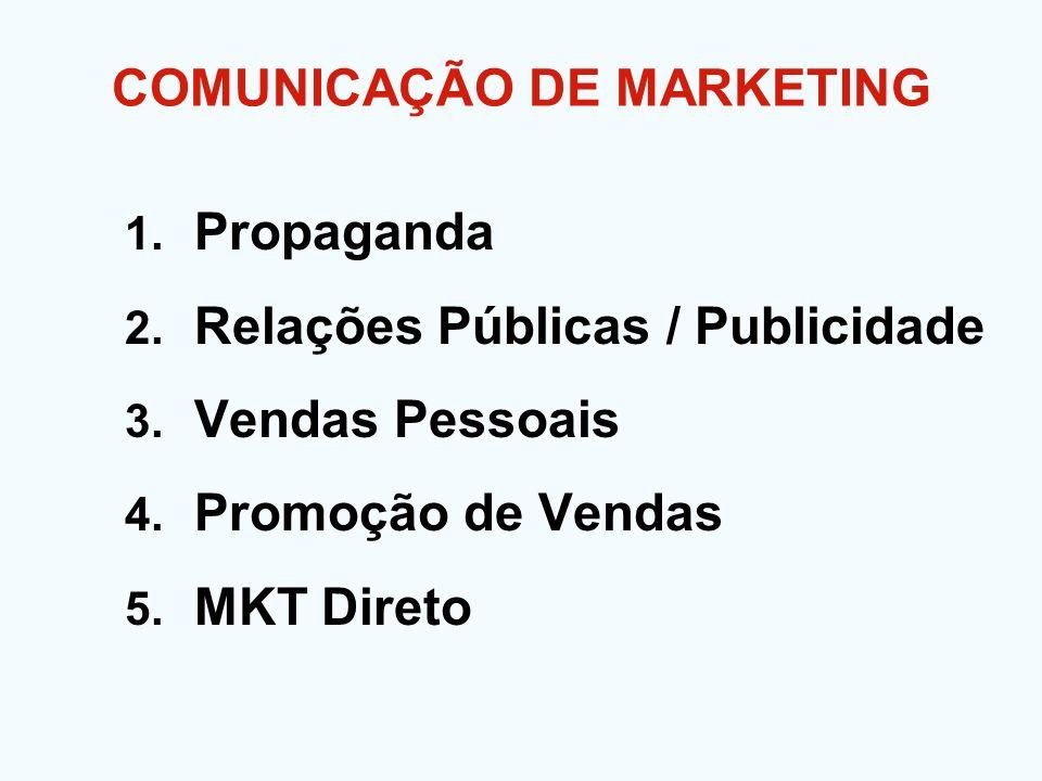 COMUNICAÇÃO DE MARKETING 1. Propaganda 2. Relações Públicas / Publicidade 3. Vendas Pessoais 4. Promoção de Vendas 5. MKT Direto