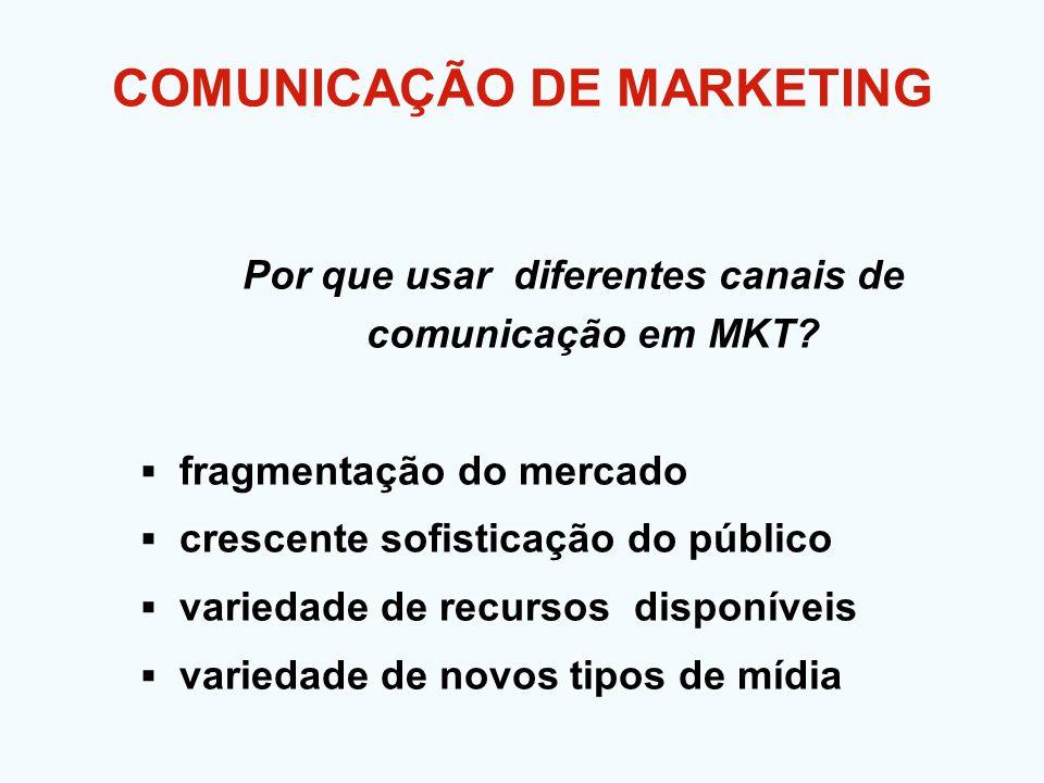 Por que usar diferentes canais de comunicação em MKT? fragmentação do mercado crescente sofisticação do público variedade de recursos disponíveis vari