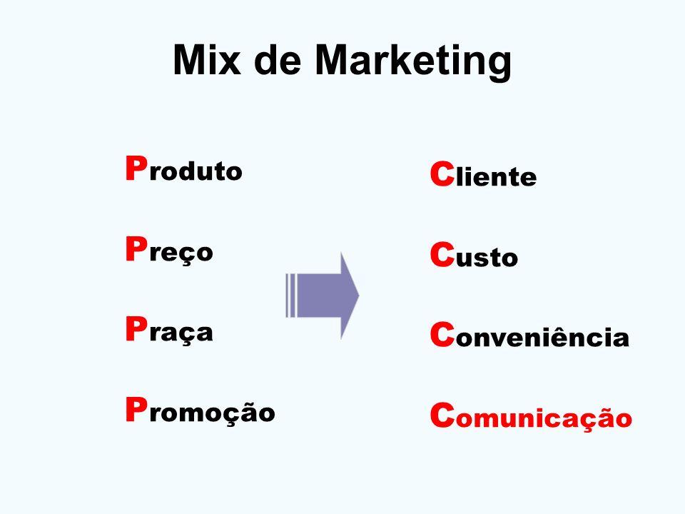 Mix de Marketing P roduto P reço P raça P romoção C liente C usto C onveniência C omunicação
