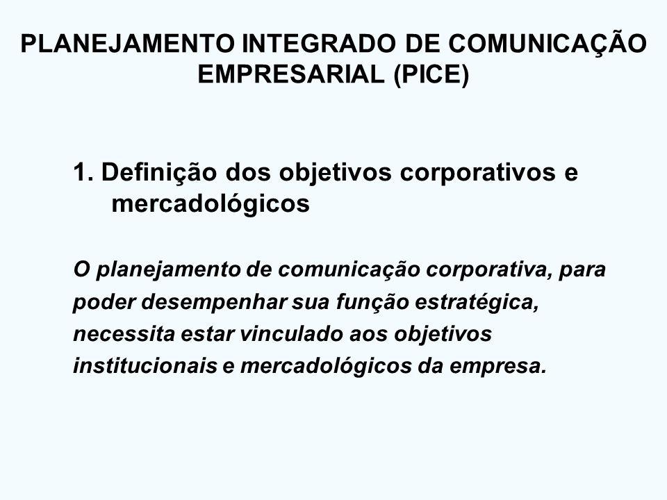 1. Definição dos objetivos corporativos e mercadológicos O planejamento de comunicação corporativa, para poder desempenhar sua função estratégica, nec