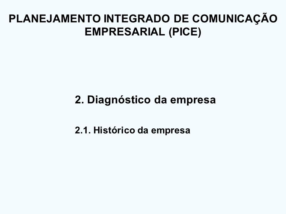PLANEJAMENTO INTEGRADO DE COMUNICAÇÃO EMPRESARIAL (PICE) 2. Diagnóstico da empresa 2.1. Histórico da empresa