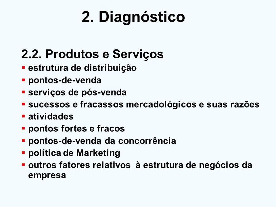 2. Diagnóstico 2.2. Produtos e Serviços estrutura de distribuição pontos-de-venda serviços de pós-venda sucessos e fracassos mercadológicos e suas raz