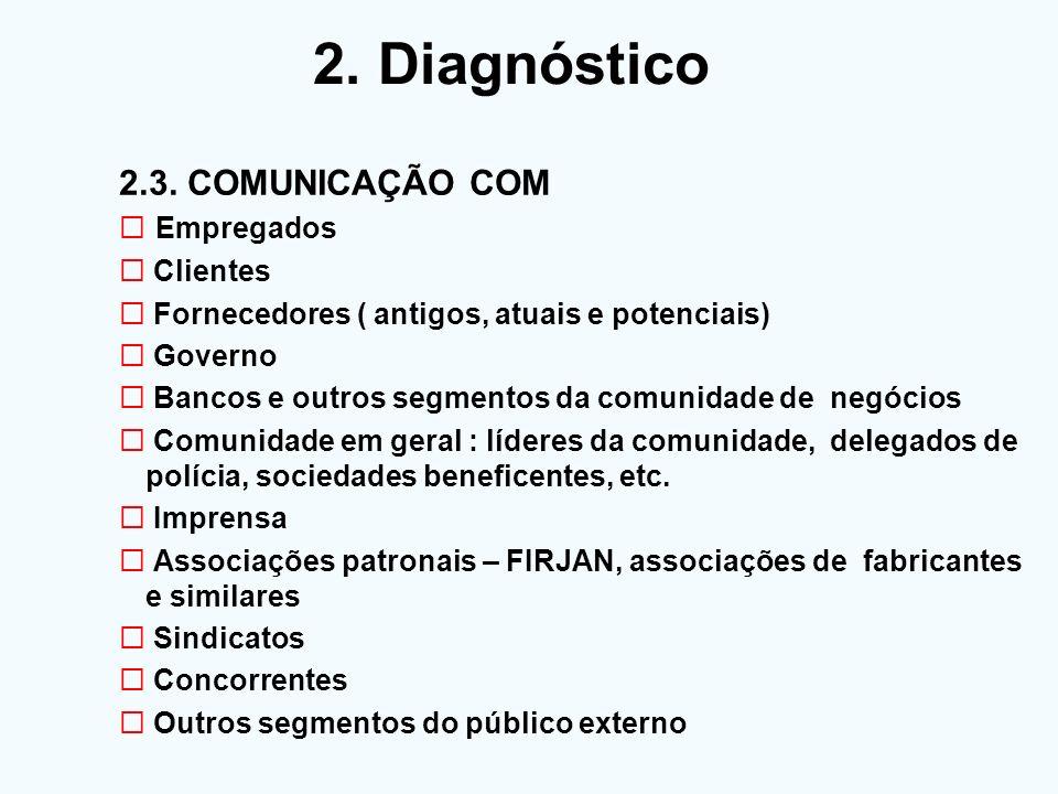 2.3. COMUNICAÇÃO COM Empregados Clientes Fornecedores ( antigos, atuais e potenciais) Governo Bancos e outros segmentos da comunidade de negócios Comu