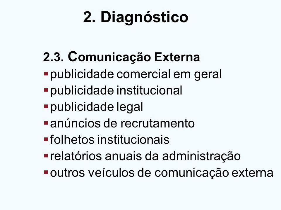 2.3. C omunicação Externa publicidade comercial em geral publicidade institucional publicidade legal anúncios de recrutamento folhetos institucionais