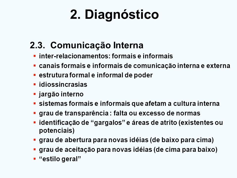 2.3. Comunicação Interna inter-relacionamentos: formais e informais canais formais e informais de comunicação interna e externa estrutura formal e inf