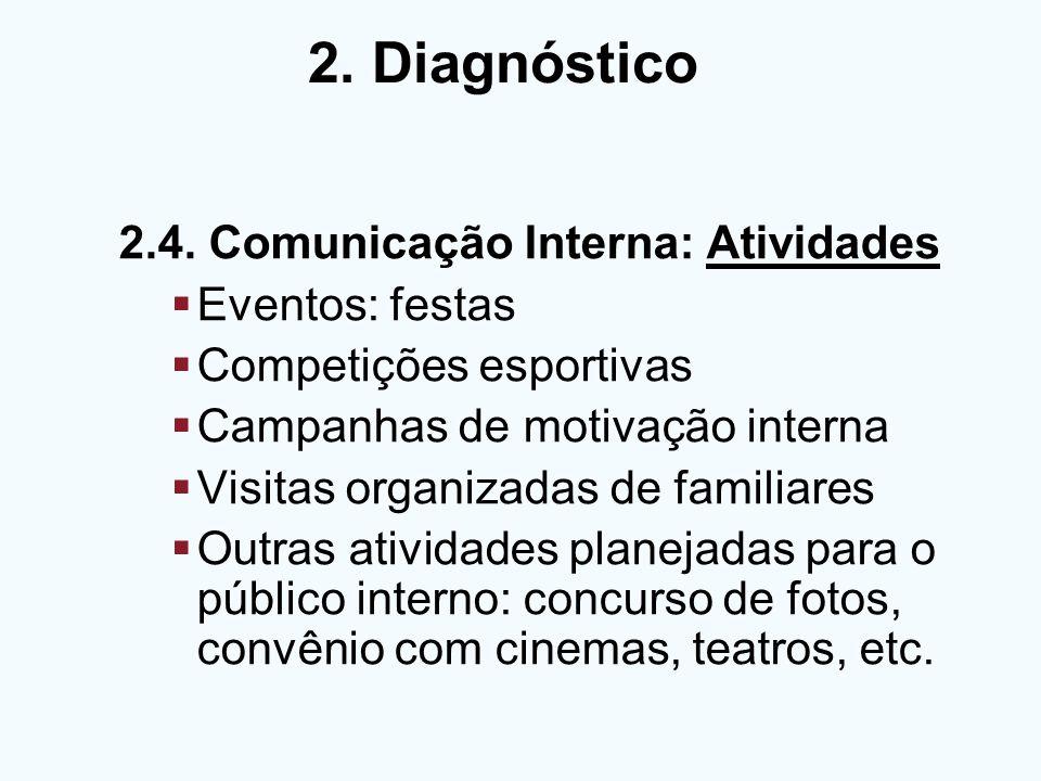2.4. Comunicação Interna: Atividades Eventos: festas Competições esportivas Campanhas de motivação interna Visitas organizadas de familiares Outras at