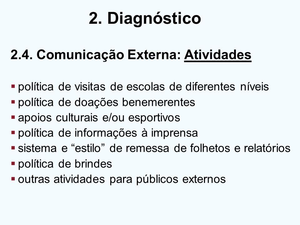 2.4. Comunicação Externa: Atividades política de visitas de escolas de diferentes níveis política de doações benemerentes apoios culturais e/ou esport
