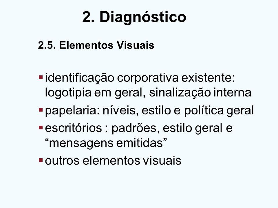 2.5. Elementos Visuais identificação corporativa existente: logotipia em geral, sinalização interna papelaria: níveis, estilo e política geral escritó