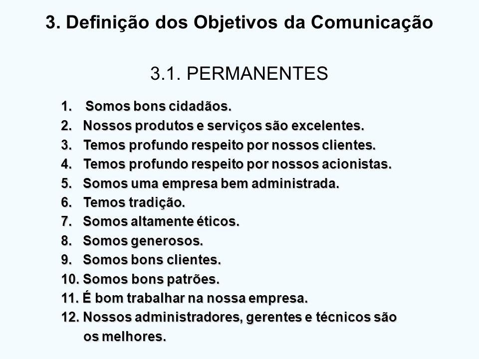 3. Definição dos Objetivos da Comunicação 3.1. PERMANENTES 1. Somos bons cidadãos. 2. Nossos produtos e serviços são excelentes. 3. Temos profundo res