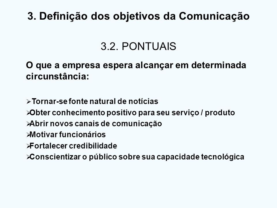 3. Definição dos objetivos da Comunicação 3.2. PONTUAIS O que a empresa espera alcançar em determinada circunstância: Tornar-se fonte natural de notíc