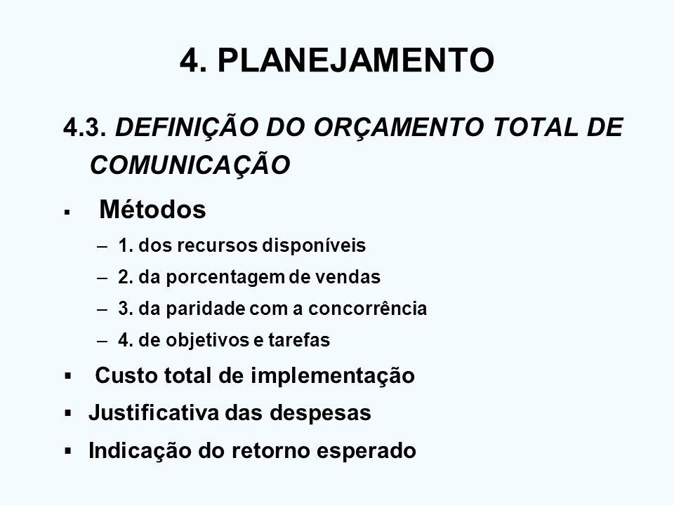 4.3. DEFINIÇÃO DO ORÇAMENTO TOTAL DE COMUNICAÇÃO Métodos –1. dos recursos disponíveis –2. da porcentagem de vendas –3. da paridade com a concorrência