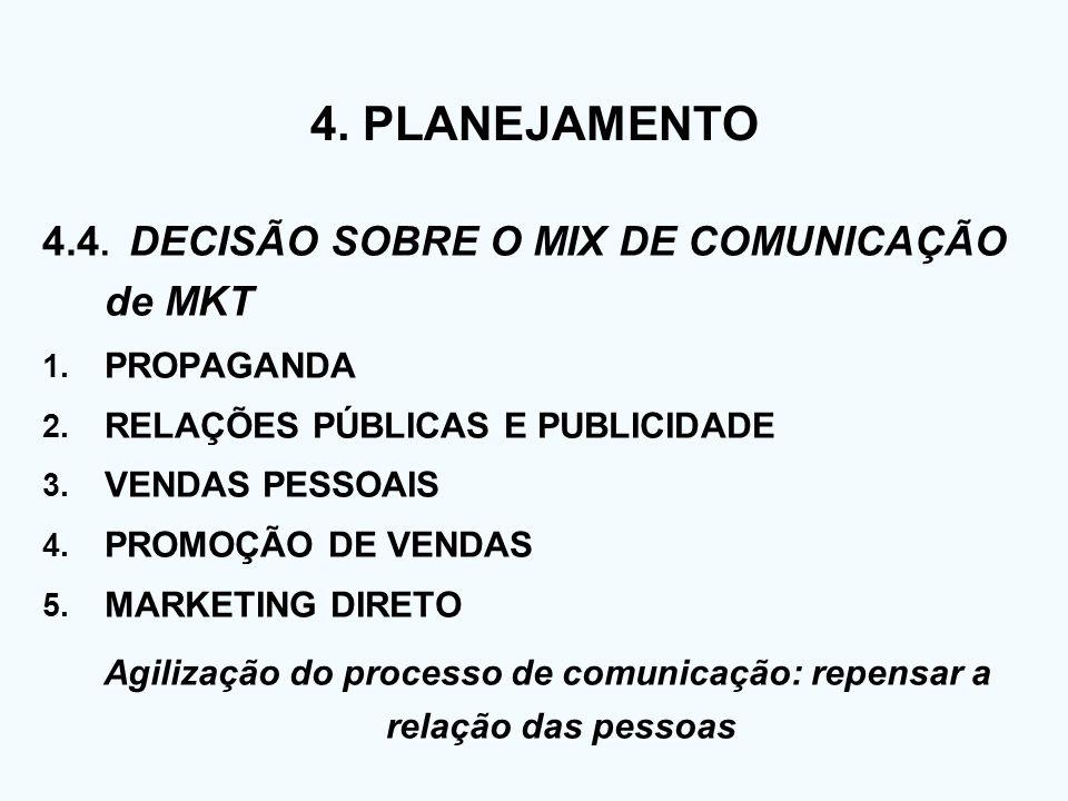 4.4. DECISÃO SOBRE O MIX DE COMUNICAÇÃO de MKT 1. PROPAGANDA 2. RELAÇÕES PÚBLICAS E PUBLICIDADE 3. VENDAS PESSOAIS 4. PROMOÇÃO DE VENDAS 5. MARKETING
